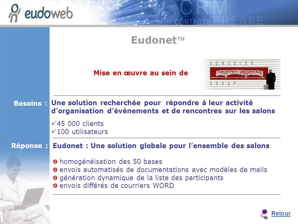 Eudonet : Une solution globale pour lensemble des salons homogénéisation des 50 bases envois automatisés de documentations avec modèles de mails génér