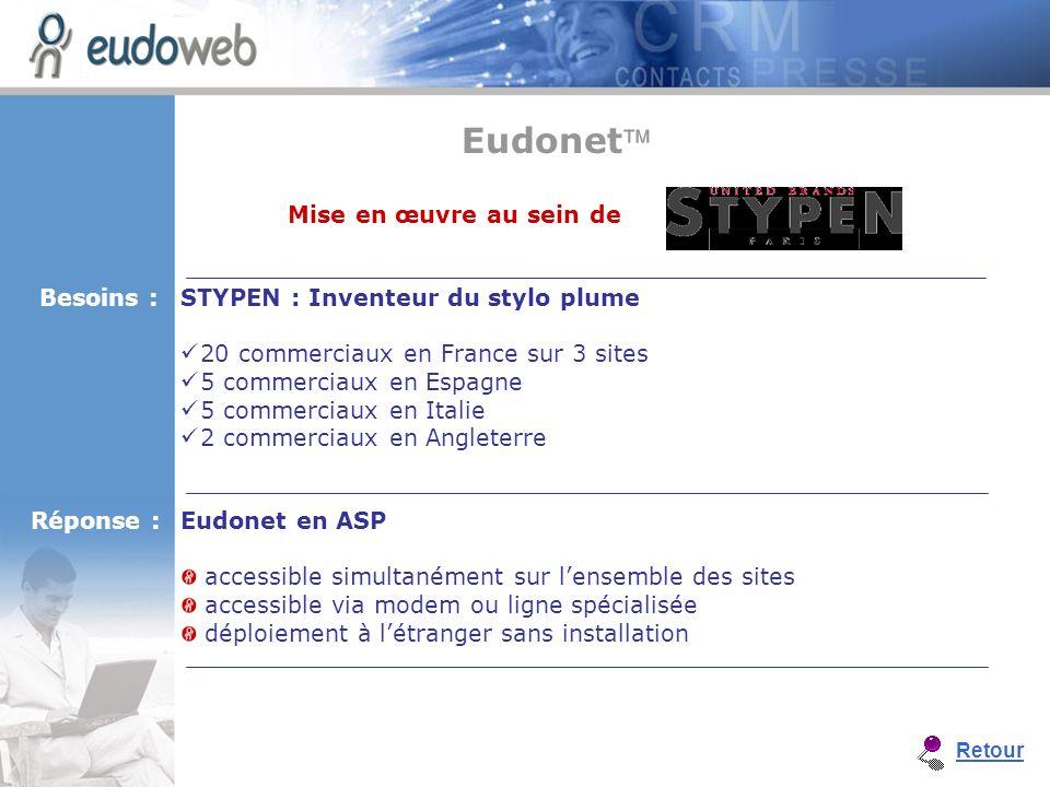 Eudonet en ASP accessible simultanément sur lensemble des sites accessible via modem ou ligne spécialisée déploiement à létranger sans installation ST
