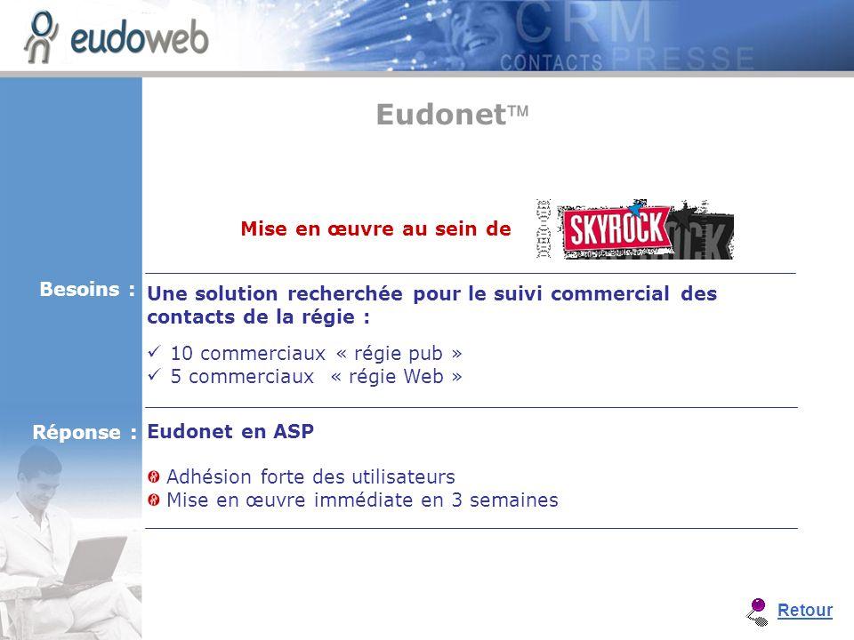 Eudonet en ASP Adhésion forte des utilisateurs Mise en œuvre immédiate en 3 semaines Une solution recherchée pour le suivi commercial des contacts de