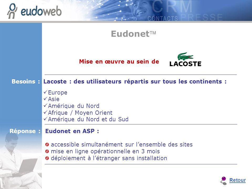Eudonet en ASP : accessible simultanément sur lensemble des sites mise en ligne opérationnelle en 3 mois déploiement à létranger sans installation Lac