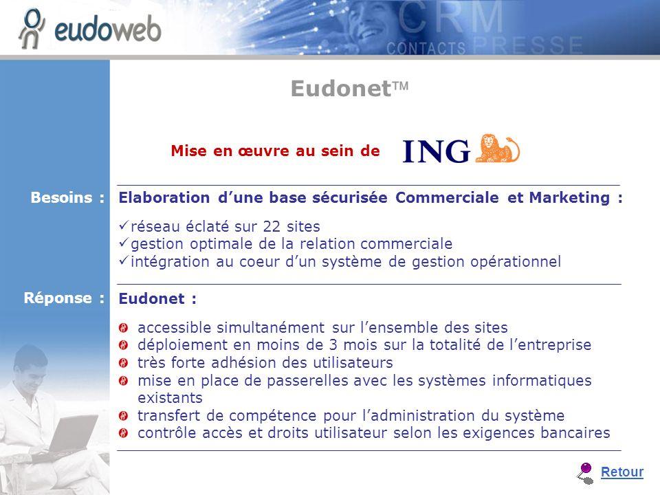 Eudonet : accessible simultanément sur lensemble des sites déploiement en moins de 3 mois sur la totalité de lentreprise très forte adhésion des utili