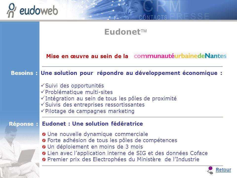 Eudonet : Une solution fédératrice Une nouvelle dynamique commerciale Forte adhésion de tous les pôles de compétences Un déploiement en moins de 3 moi