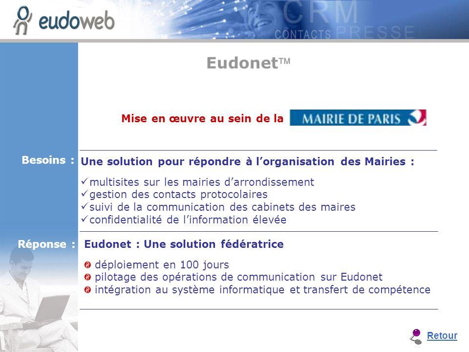 Eudonet : Une solution fédératrice déploiement en 100 jours pilotage des opérations de communication sur Eudonet intégration au système informatique e