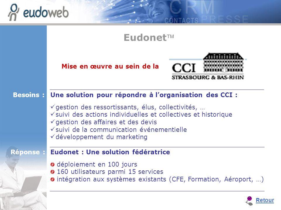 Eudonet : Une solution fédératrice déploiement en 100 jours 160 utilisateurs parmi 15 services intégration aux systèmes existants (CFE, Formation, Aér
