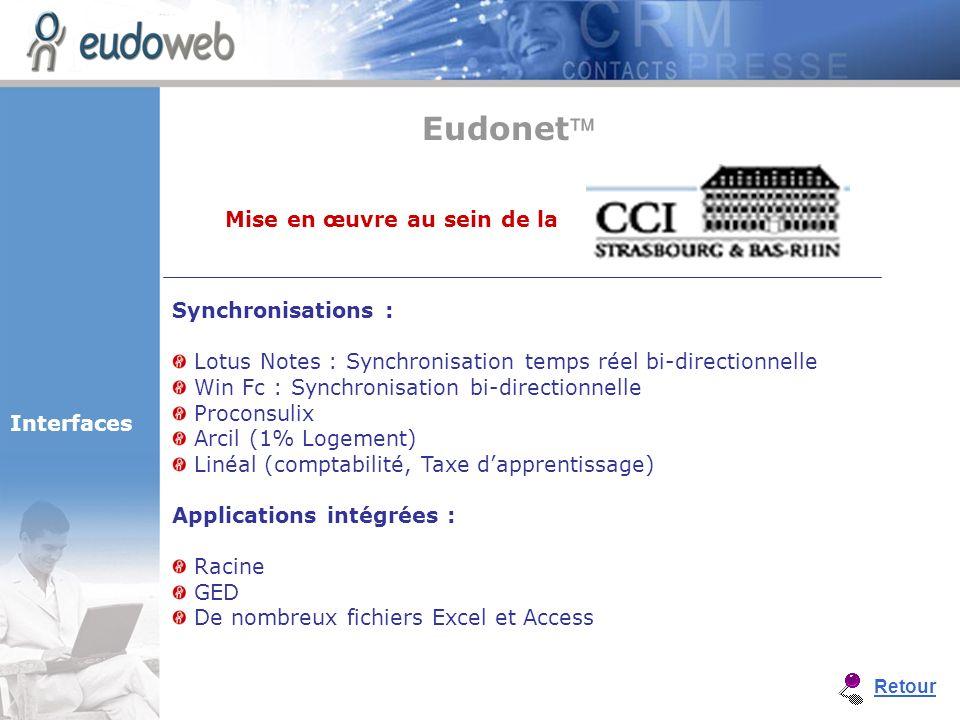 Interfaces Synchronisations : Lotus Notes : Synchronisation temps réel bi-directionnelle Win Fc : Synchronisation bi-directionnelle Proconsulix Arcil