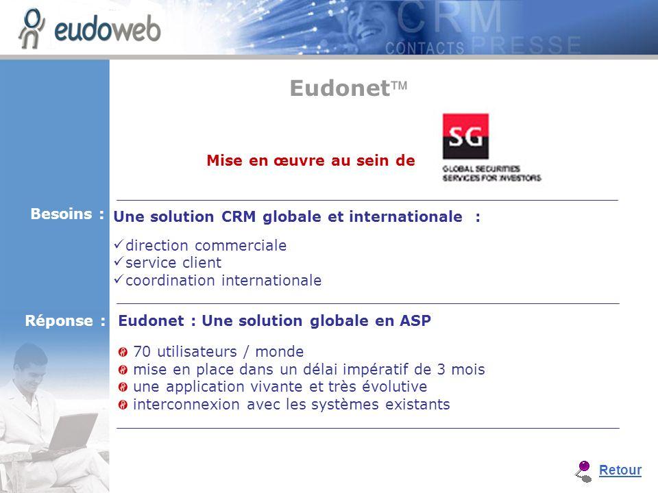 Eudonet : Une solution globale en ASP 70 utilisateurs / monde mise en place dans un délai impératif de 3 mois une application vivante et très évolutiv
