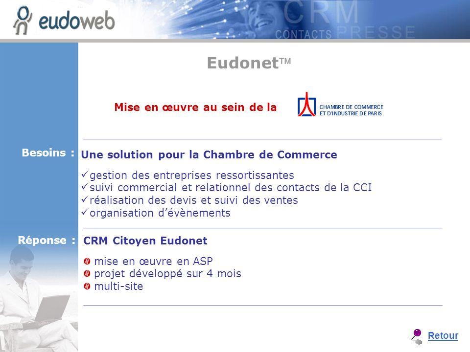 CRM Citoyen Eudonet mise en œuvre en ASP projet développé sur 4 mois multi-site Une solution pour la Chambre de Commerce gestion des entreprises resso