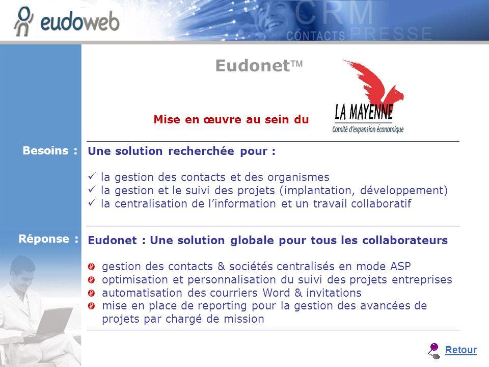 Eudonet : Une solution globale pour tous les collaborateurs gestion des contacts & sociétés centralisés en mode ASP optimisation et personnalisation d