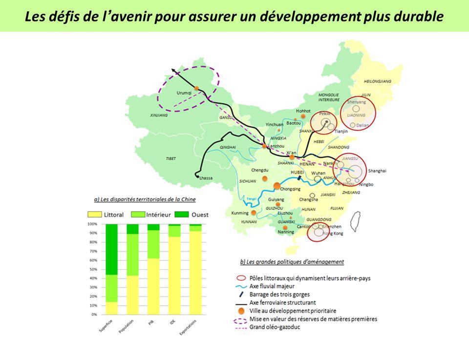 Les défis de lavenir pour assurer un développement plus durable