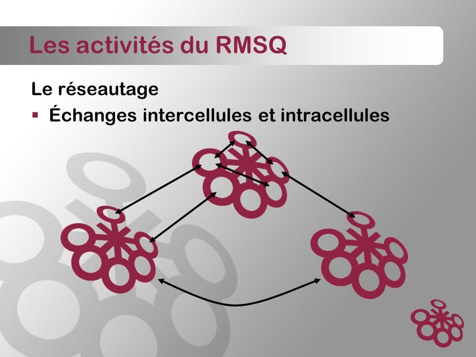 Les activités du RMSQ Le réseautage Échanges intercellules et intracellules