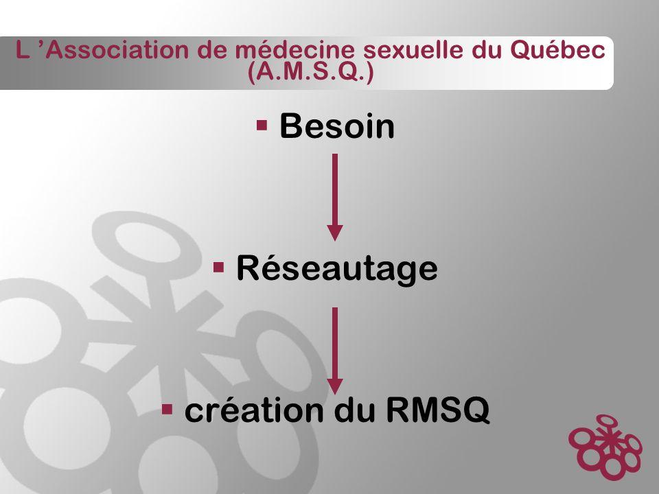 L Association de médecine sexuelle du Québec (A.M.S.Q.) Besoin Réseautage création du RMSQ
