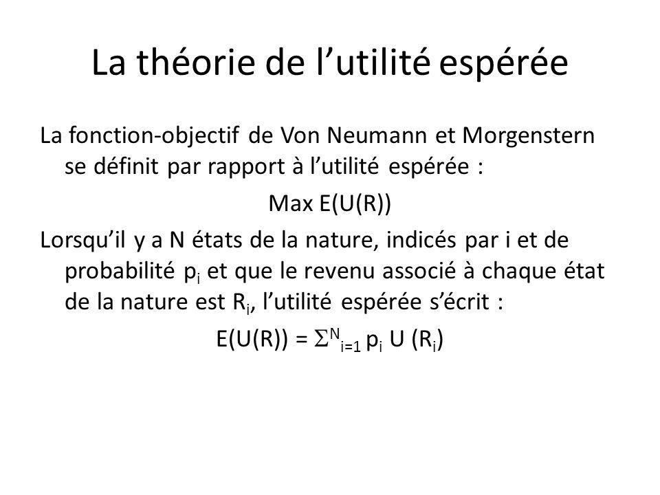 La théorie de lutilité espérée La fonction-objectif de Von Neumann et Morgenstern se définit par rapport à lutilité espérée : Max E(U(R)) Lorsquil y a