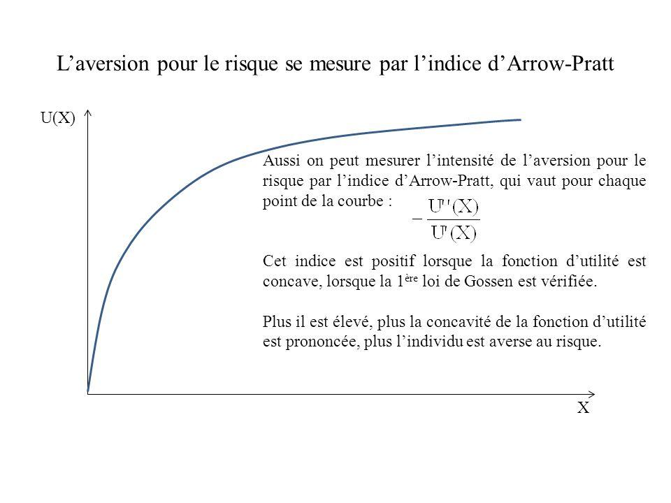 Laversion pour le risque se mesure par lindice dArrow-Pratt U(X) X Aussi on peut mesurer lintensité de laversion pour le risque par lindice dArrow-Pra