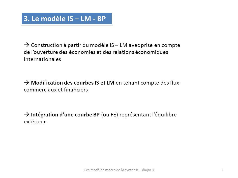 3. Le modèle IS – LM - BP Construction à partir du modèle IS – LM avec prise en compte de louverture des économies et des relations économiques intern