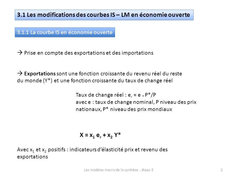 Importations sont une fonction croissante du revenu national et une fonction décroissante du taux de change réel M = m 1 e r + m 2 Y Avec m 1 négatif et m 2 positif : indicateurs délasticité prix et revenu des importations Condition déquilibre sur le marché des biens et services devient : Y = cY + br + G + X - M soit Y = cY + br + G + x 1 e r + x 2 Y* + m 1 e r + m 2 Y r = (s + m 2 )/b Y + cte Les modèles macro de la synthèse - diapo 33