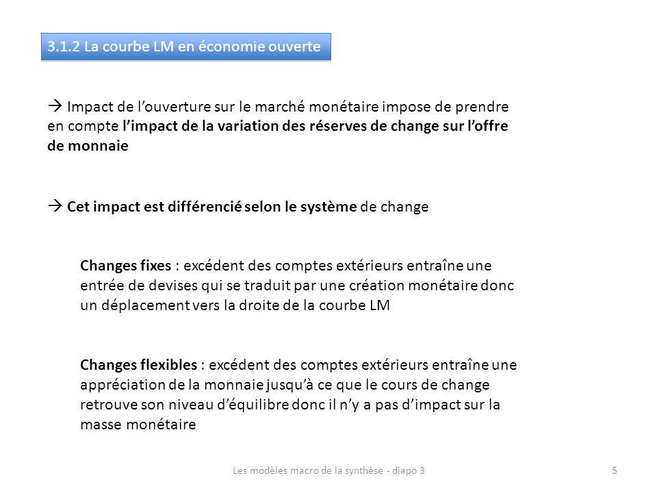 Les modèles macro de la synthèse - diapo 316 En changes fixes Conclusion : la politique monétaire est efficace en changes flottants et inefficace en changes fixes