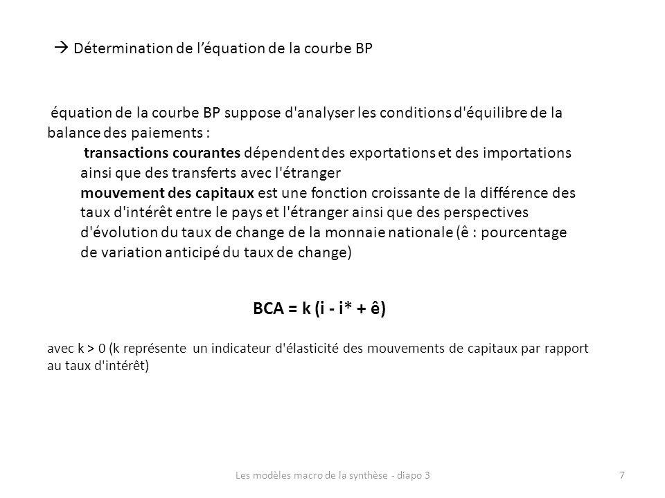 Détermination de léquation de la courbe BP équation de la courbe BP suppose d'analyser les conditions d'équilibre de la balance des paiements : transa