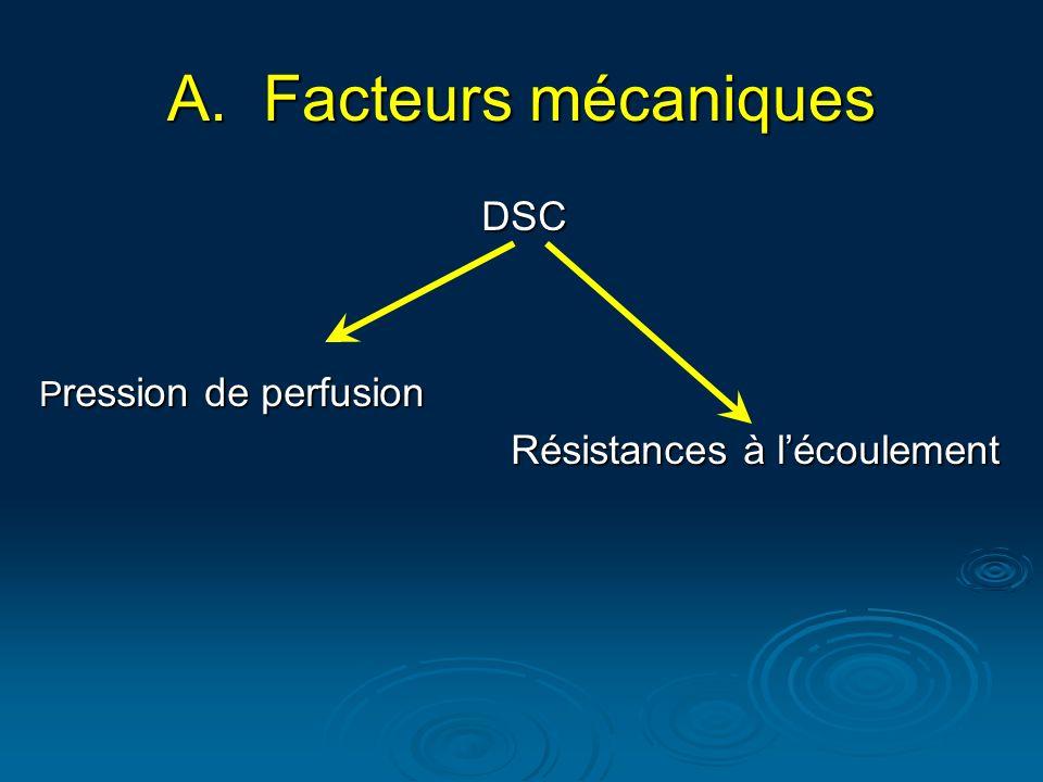 DSC P ression de perfusion Résistances à lécoulement Résistances à lécoulement A.Facteurs mécaniques