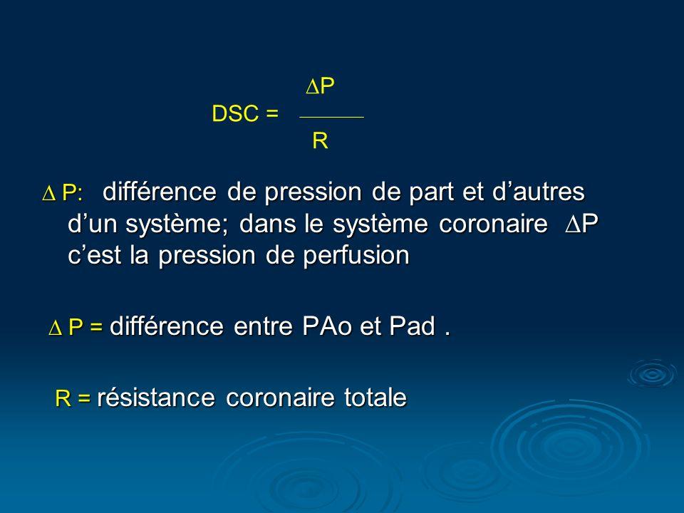 P: différence de pression de part et dautres dun système; dans le système coronaire P cest la pression de perfusion P: différence de pression de part