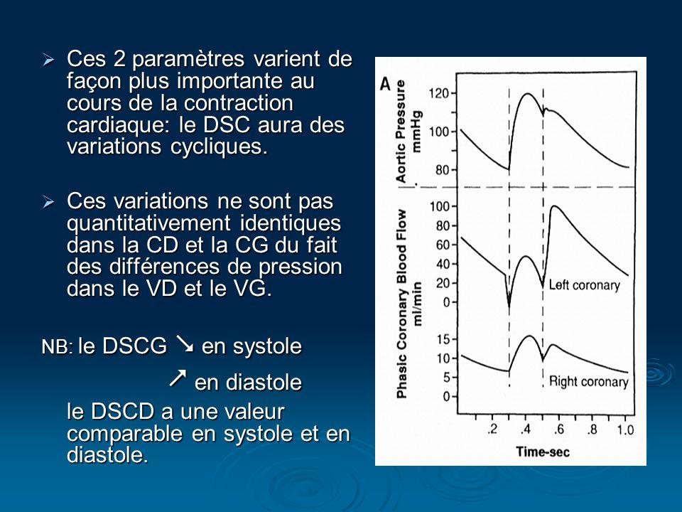 Ces 2 paramètres varient de façon plus importante au cours de la contraction cardiaque: le DSC aura des variations cycliques. Ces 2 paramètres varient