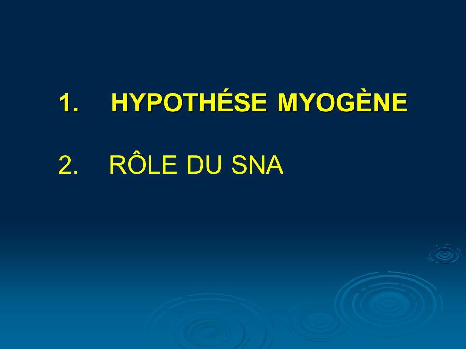 1.HYPOTHÉSE MYOGÈNE 2. RÔLE DU SNA