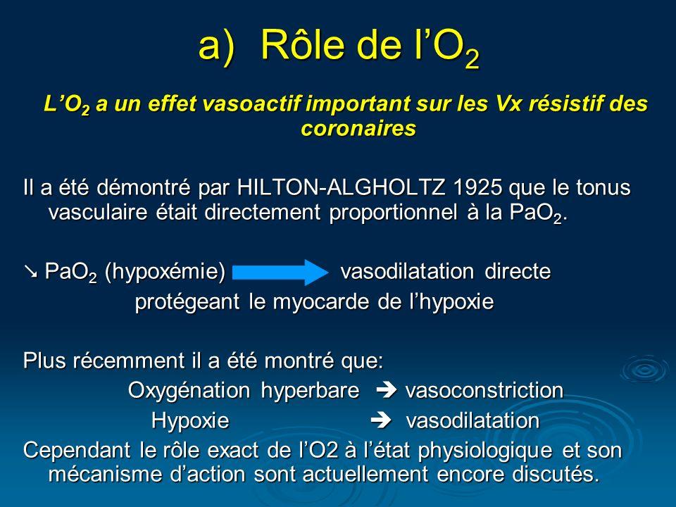 a)Rôle de lO 2 LO 2 a un effet vasoactif important sur les Vx résistif des coronaires Il a été démontré par HILTON-ALGHOLTZ 1925 que le tonus vasculai