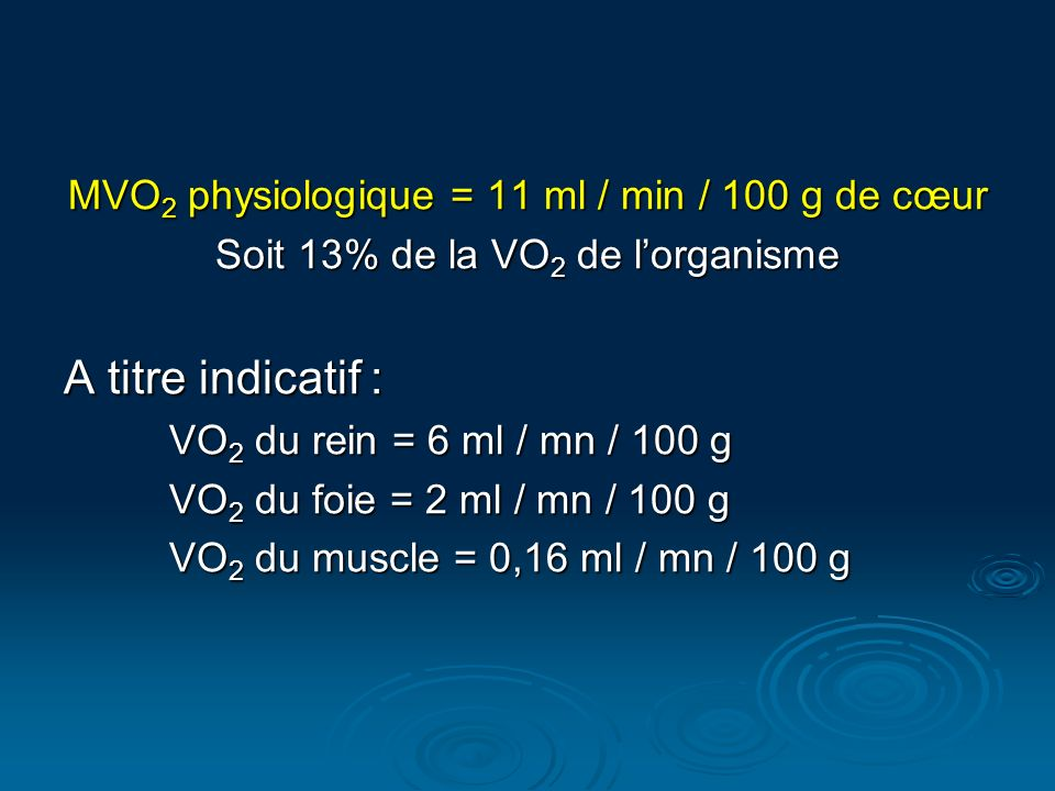 MVO 2 physiologique = 11 ml / min / 100 g de cœur Soit 13% de la VO 2 de lorganisme A titre indicatif : VO 2 du rein = 6 ml / mn / 100 g VO 2 du foie