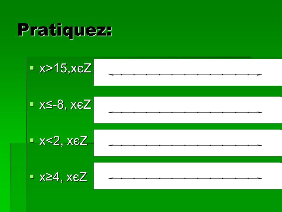 Pratiquez: x>15,xєZ x>15,xєZ x-8, xєZ x-8, xєZ x<2, xєZ x<2, xєZ x4, xєZ x4, xєZ