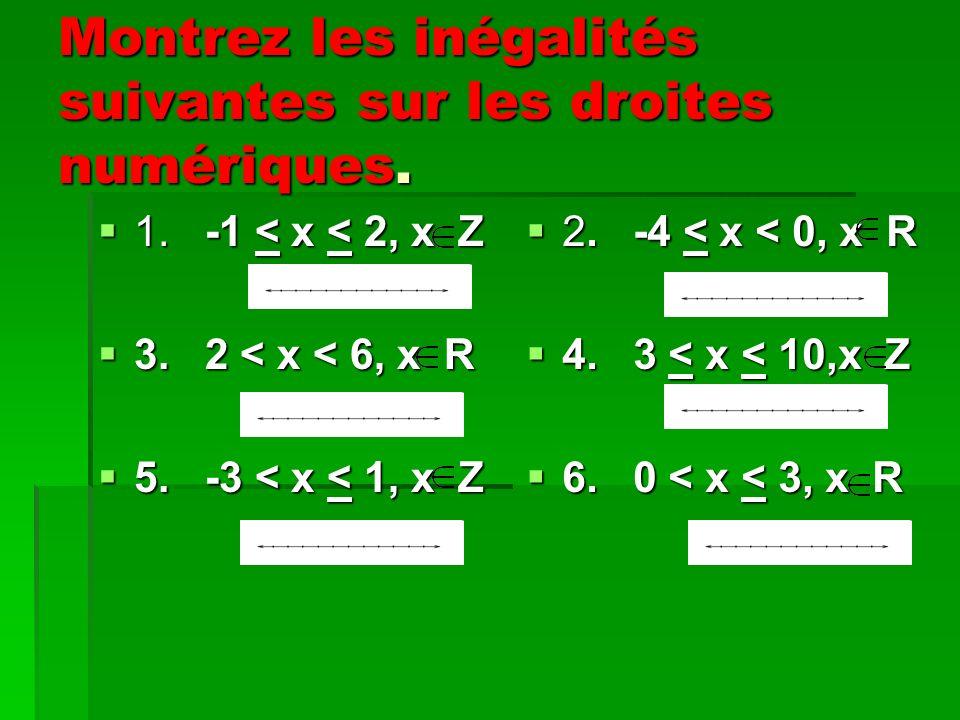 Montrez les inégalités suivantes sur les droites numériques.