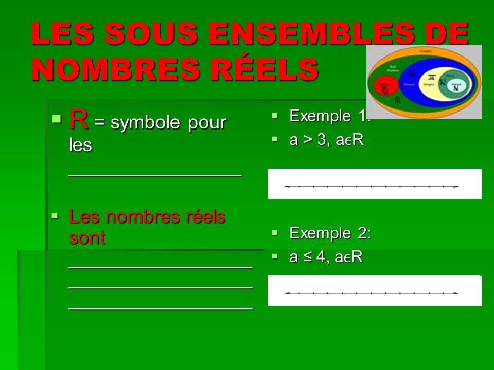 LES SOUS ENSEMBLES DE NOMBRES RÉELS R = symbole pour les ________________ R = symbole pour les ________________ Les nombres réels sont _________________ _________________ _________________ Les nombres réels sont _________________ _________________ _________________ Exemple 1: Exemple 1: a > 3, aR a > 3, aR Exemple 2: Exemple 2: a 4, aR a 4, aR