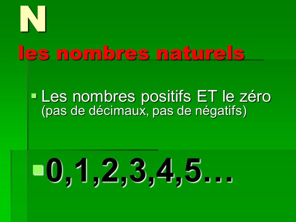 N les nombres naturels Les nombres positifs ET le zéro (pas de décimaux, pas de négatifs) Les nombres positifs ET le zéro (pas de décimaux, pas de négatifs) 0,1,2,3,4,5… 0,1,2,3,4,5…