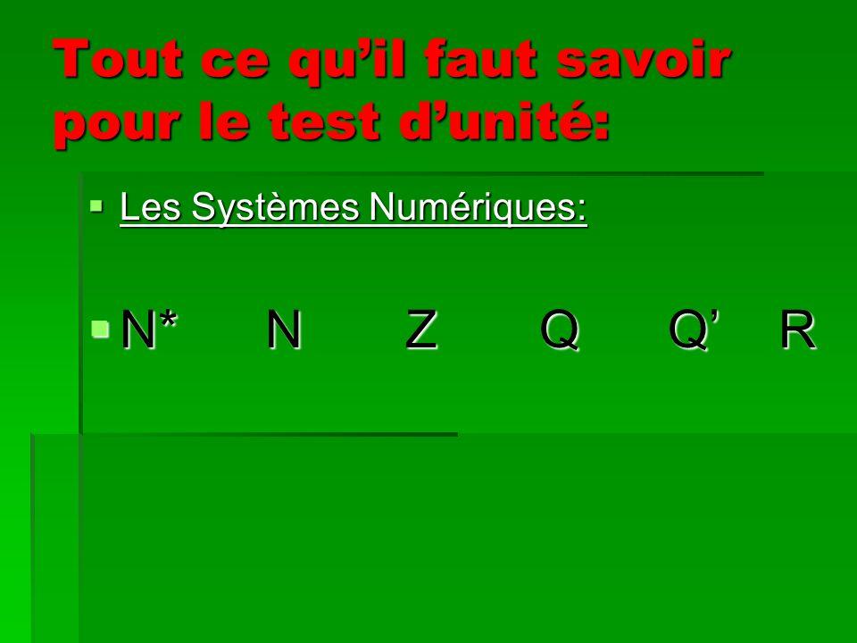 Tout ce quil faut savoir pour le test dunité: Les Systèmes Numériques: Les Systèmes Numériques: N* N Z Q Q R N* N Z Q Q R