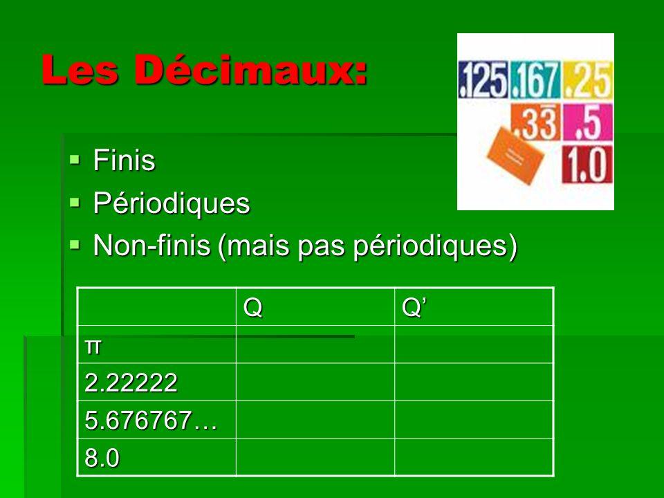 Les Décimaux: Finis Finis Périodiques Périodiques Non-finis (mais pas périodiques) Non-finis (mais pas périodiques)QQπ 2.22222 5.676767… 8.0