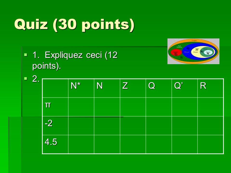 Quiz (30 points) 1. Expliquez ceci (12 points). 1. Expliquez ceci (12 points). 2. 2.N*NZQQRπ -2 4.5