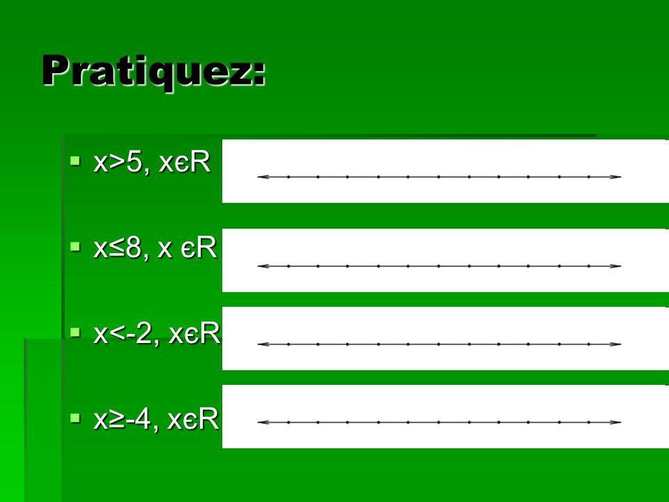 Pratiquez: x>5, xєR x>5, xєR x8, x єR x8, x єR x<-2, xєR x<-2, xєR x-4, xєR x-4, xєR