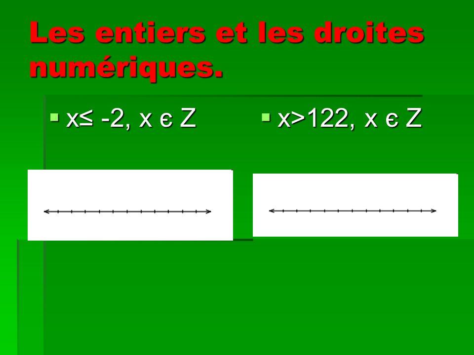 Les entiers et les droites numériques. x -2, x є Z x -2, x є Z x>122, x є Z x>122, x є Z