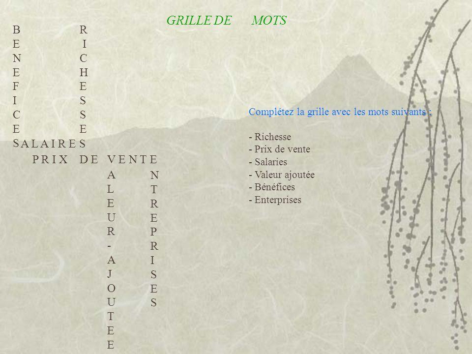 GRILLE DE MOTS BENEFICESBENEFICES A L A I R E S R I C H E S E P R I XD EV E N T E ALEUR-AJOUTEEALEUR-AJOUTEE NTREPRISESNTREPRISES Complétez la grille