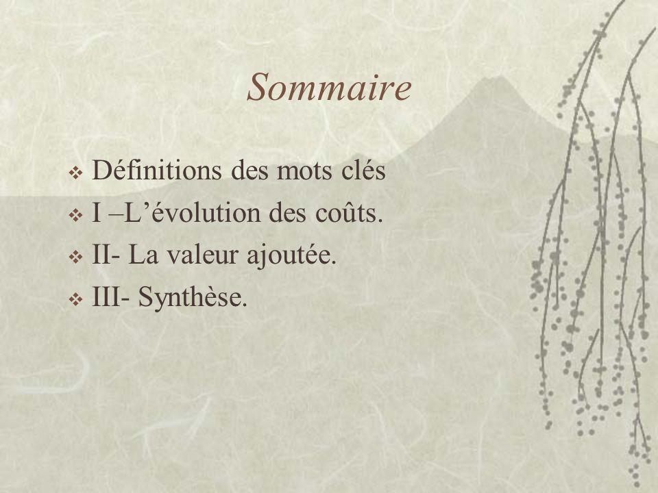 Sommaire Définitions des mots clés I –Lévolution des coûts. II- La valeur ajoutée. III- Synthèse.