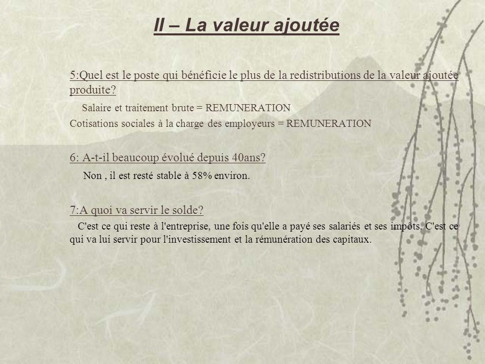 II – La valeur ajoutée 5:Quel est le poste qui bénéficie le plus de la redistributions de la valeur ajoutée produite? Salaire et traitement brute = RE