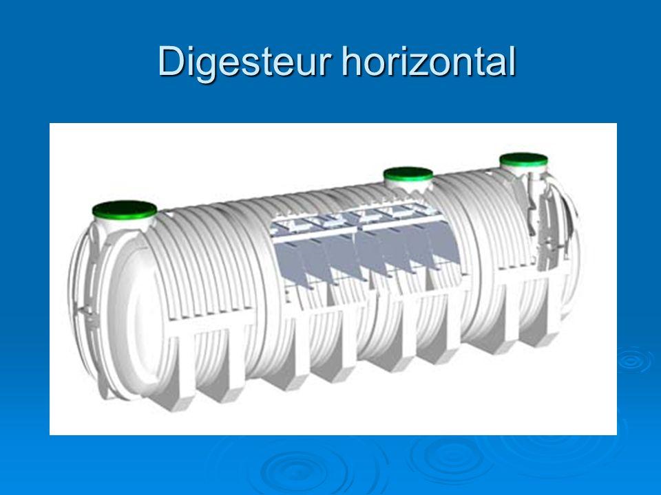 Digesteur horizontal