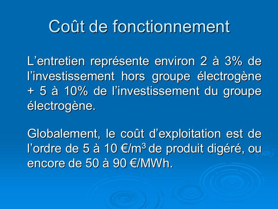 Coût de fonctionnement Lentretien représente environ 2 à 3% de linvestissement hors groupe électrogène + 5 à 10% de linvestissement du groupe électrog