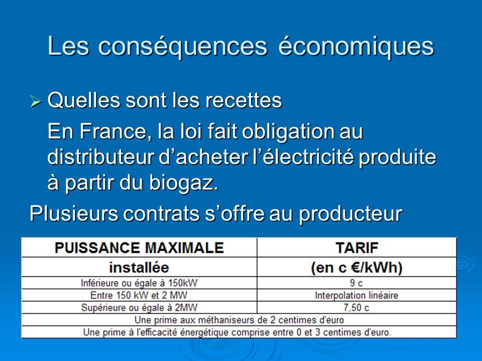 Les conséquences économiques Quelles sont les recettes Quelles sont les recettes En France, la loi fait obligation au distributeur dacheter lélectrici