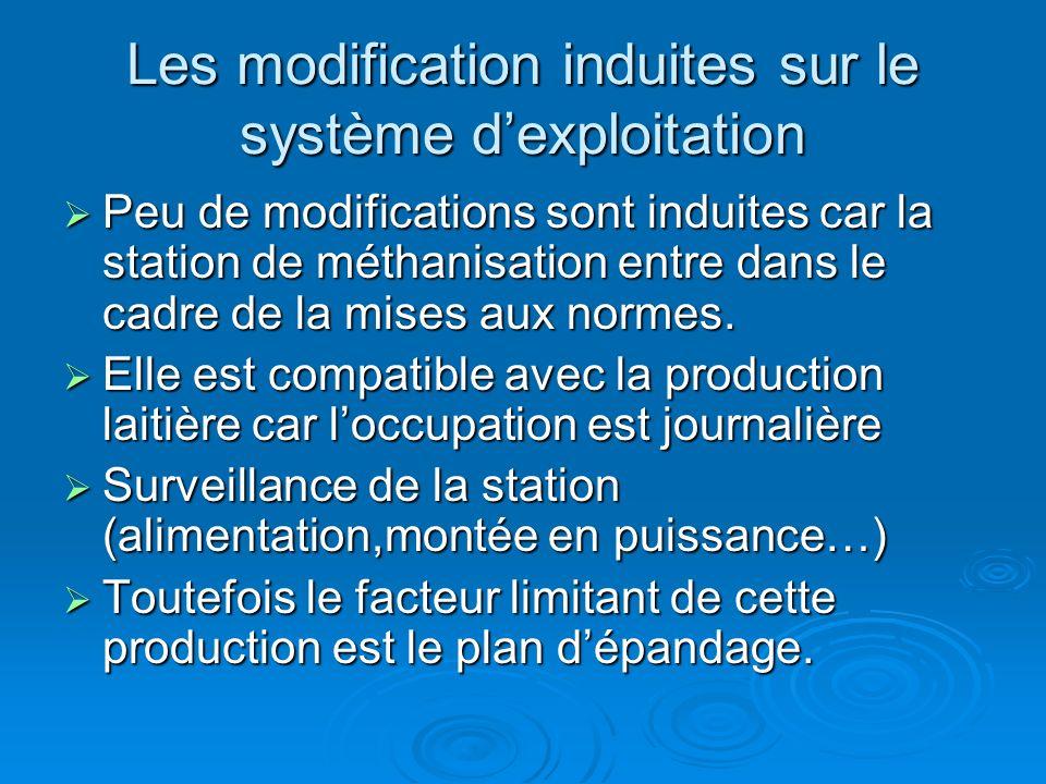 Les modification induites sur le système dexploitation Peu de modifications sont induites car la station de méthanisation entre dans le cadre de la mi