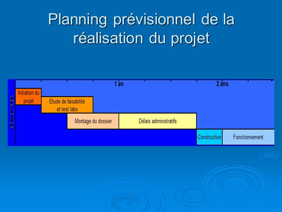 Planning prévisionnel de la réalisation du projet