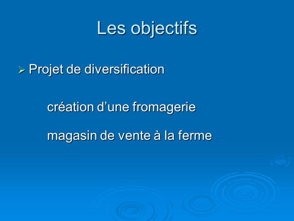 Les objectifs Projet de diversification Projet de diversification création dune fromagerie magasin de vente à la ferme