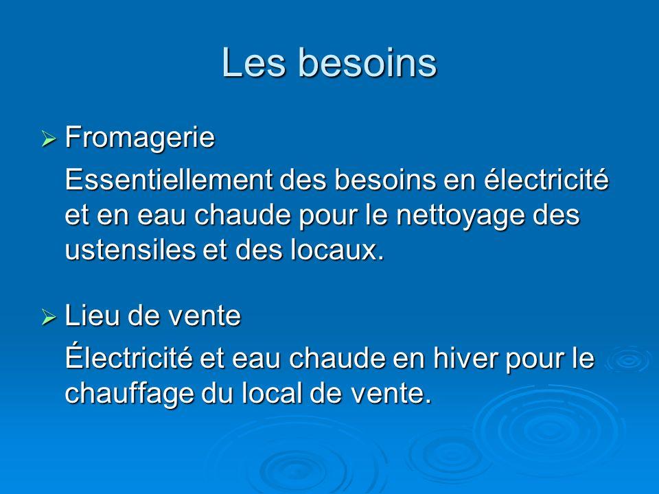 Les besoins Fromagerie Fromagerie Essentiellement des besoins en électricité et en eau chaude pour le nettoyage des ustensiles et des locaux. Lieu de