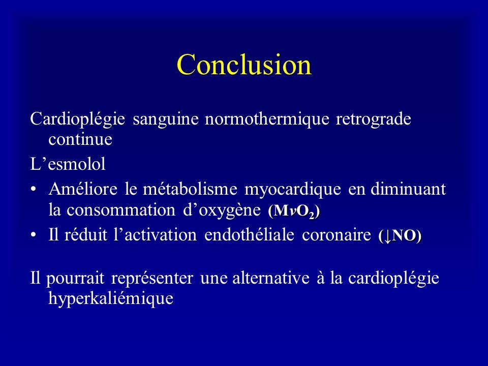Conclusion Cardioplégie sanguine normothermique retrograde continue Lesmolol (MvO 2 )Améliore le métabolisme myocardique en diminuant la consommation