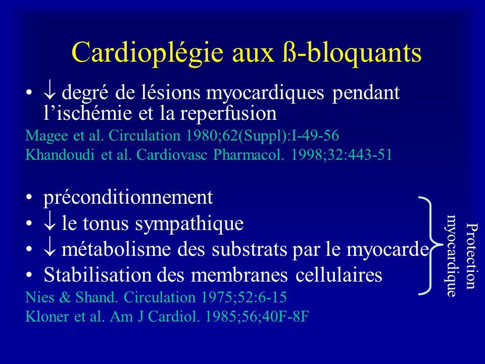 Cardioplégie aux ß-bloquants degré de lésions myocardiques pendant lischémie et la reperfusion Magee et al. Circulation 1980;62(Suppl):I-49-56 Khandou
