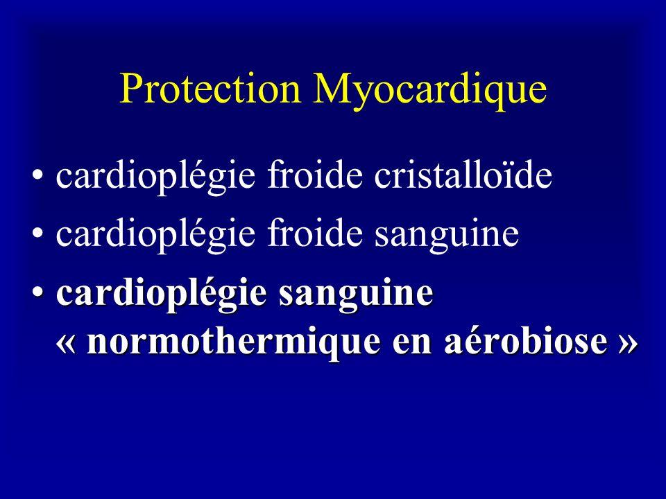 Protection Myocardique cardioplégie froide cristalloïde cardioplégie froide sanguine cardioplégie sanguine « normothermique en aérobiose »cardioplégie