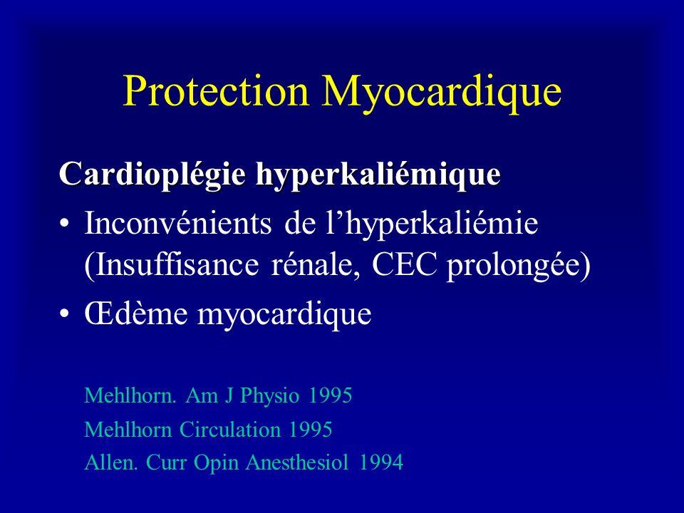 Protection Myocardique Cardioplégie hyperkaliémique Inconvénients de lhyperkaliémie (Insuffisance rénale, CEC prolongée) Œdème myocardique Mehlhorn. A